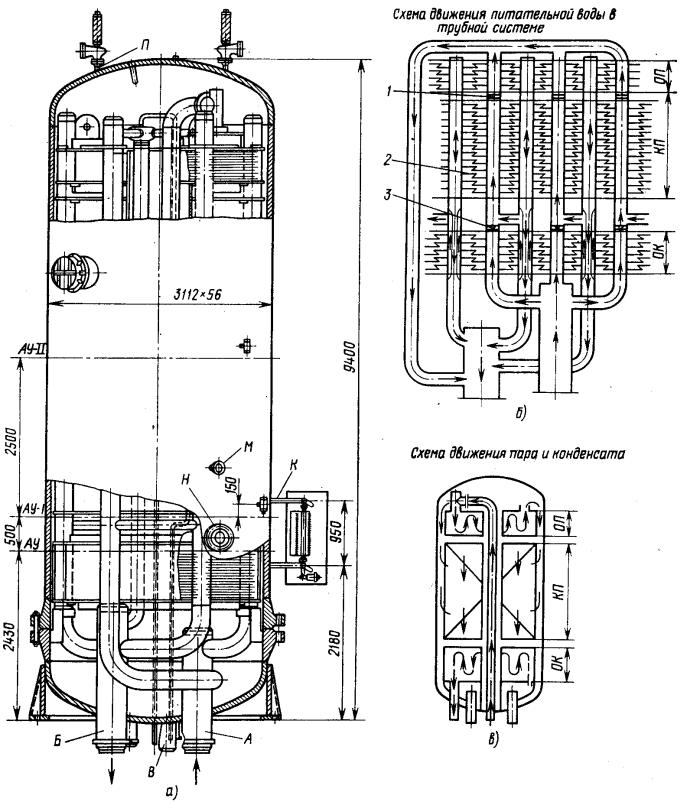 Подогреватель высокого давления ПВ-1800-37-2,0 Железногорск Пластинчатый теплообменник Alfa Laval AQ14L-FS Пушкино