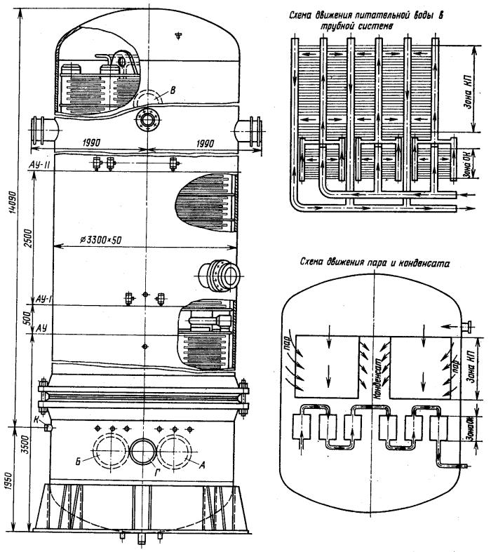 Подогреватель высокого давления ПВ-1800-37-4,5-1 Артём Пластинчатый теплообменник для молока Sondex S64 Челябинск