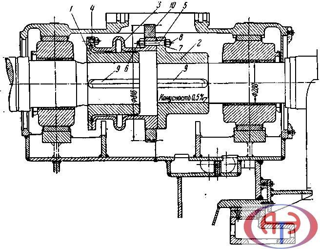Конструкция и эксплуатация опорных и упорного подшипников турбины т-180-210-130