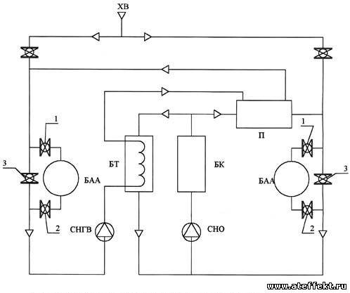 Принципиальная схема подключения антинакипных аппаратов типа АЭ-А