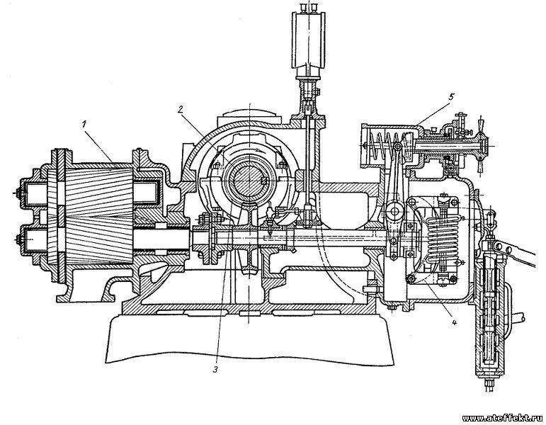 Передний блок турбины ВК-50